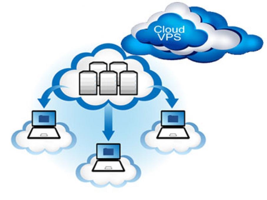 Cloud VPS – giải pháp lưu trữ tuyệt vời